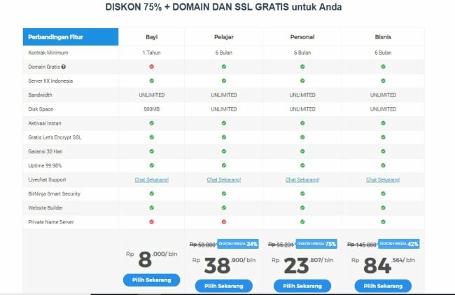 produk hosting niagahoster