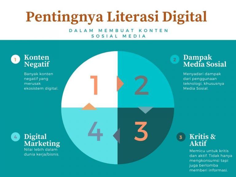 literasi digital dalam membuat konten menarik