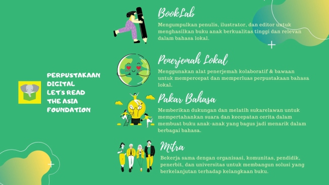 program perpustakaan digital lets read