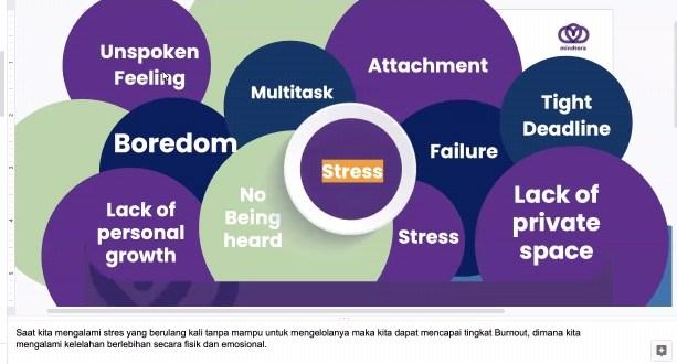 penyebab gejala stres